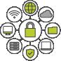Servicios Cloud Gestionados para empresas