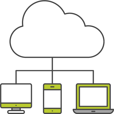 Cloud computing empresas